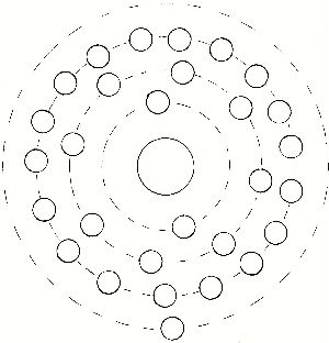 Atome de cuivre