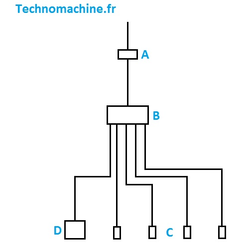 Circuit de préchauffage d`un moteur diesel.Technomachine.fr