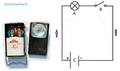 Circuit électrique simple.Technomachine.fr