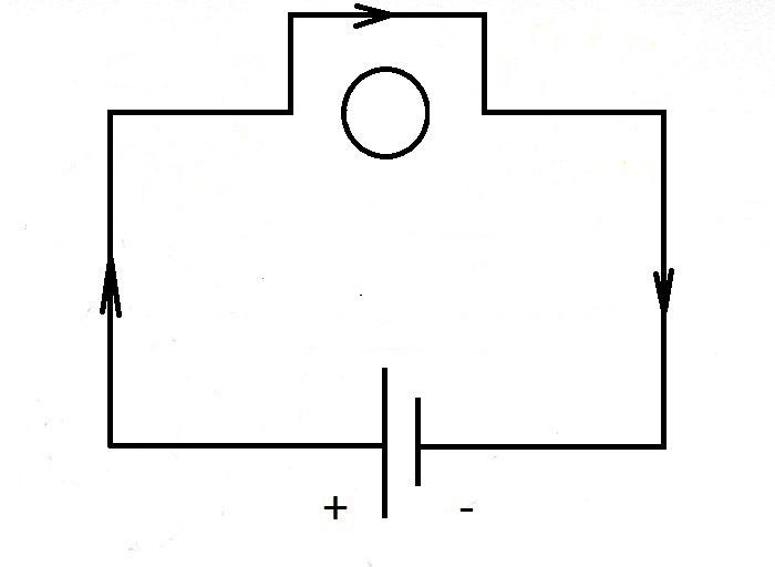 Court-circuit,intensité au maximum rect